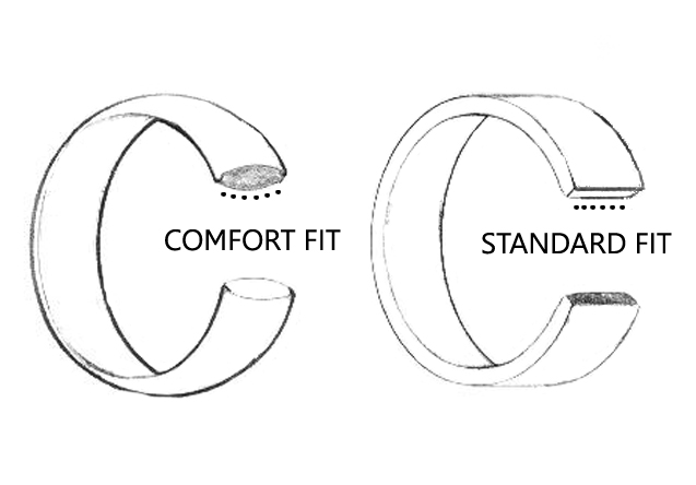 larsonjewelers request rings t sizing fit comfort form comfortfit explained sizer ring com